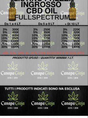 Olio 5-10-15-20-25-30%CBD 0,2 THC FULLSPECTRUM COMPLETO INGROSSO